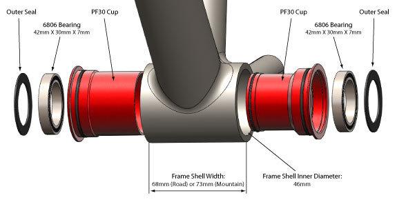 pedalier press fit